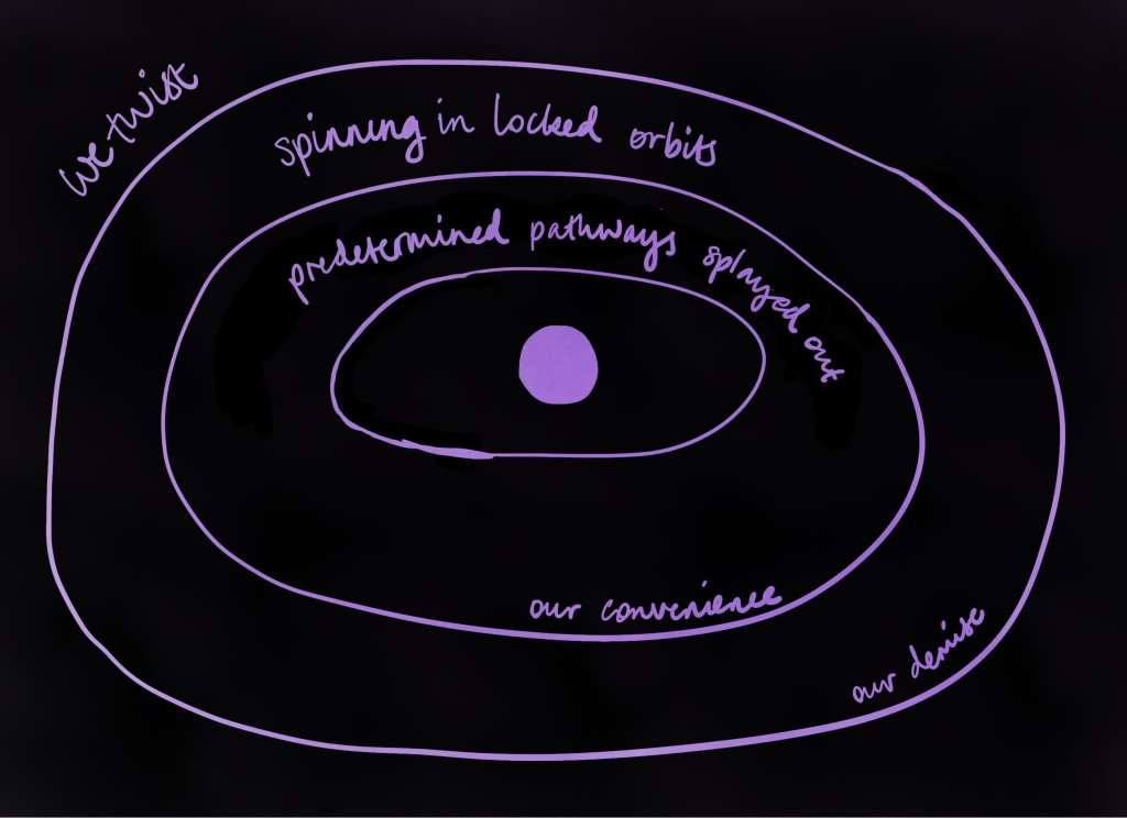 """An orbital pattern in purple on a black background. """"We twist, spinning in locked orbits, predetermined pathways splayed out. Our convenience, our demise."""""""